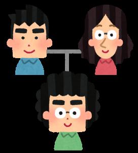 family_iden